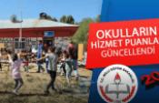 Türkiye Genelinde Tüm Okulların Hizmet Puanları Güncellendi.