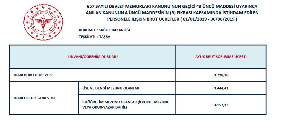 2019 ocaksözleşmeli personel brüt