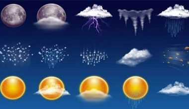 Meteoroloji az önce duyurdu! Çok kuvvetli gök gürültülü sağanak yağış geliyor!
